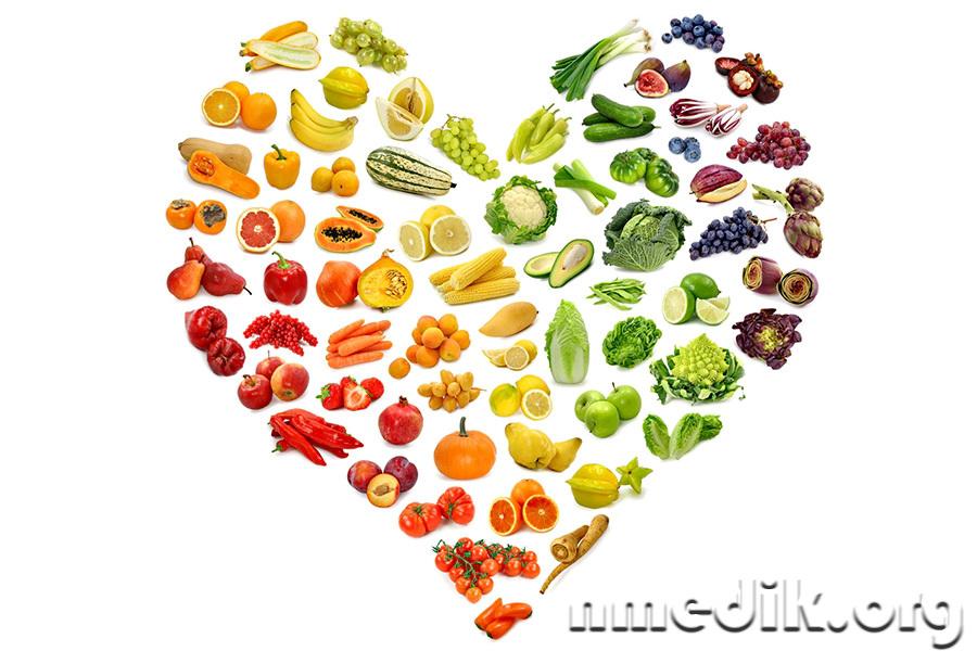 Обзор диеты для снижения холестерина