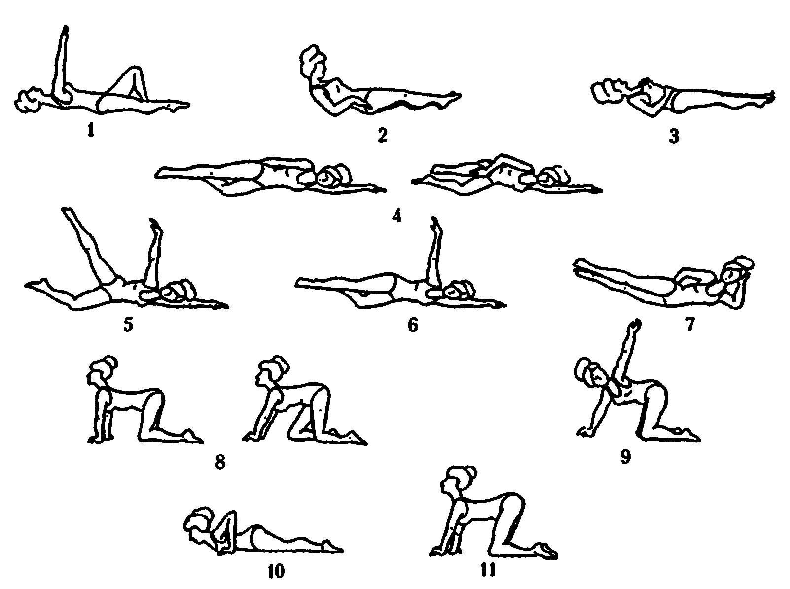 Упражнения для уменьшения головокружения